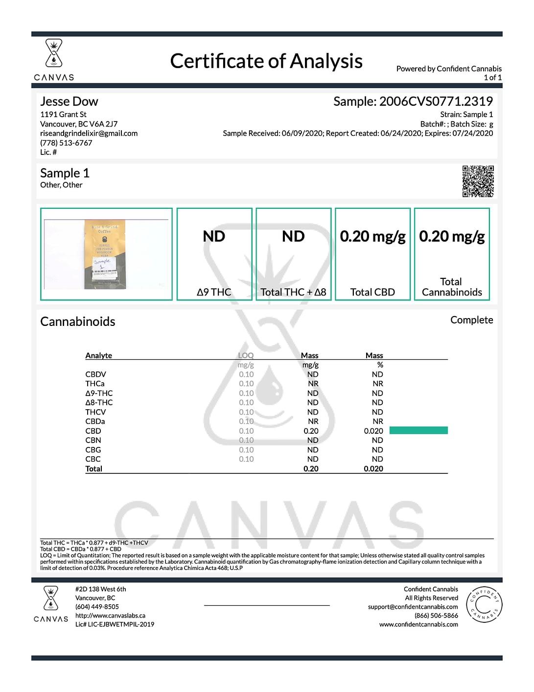 CBD results - J - Sample 1 (1)